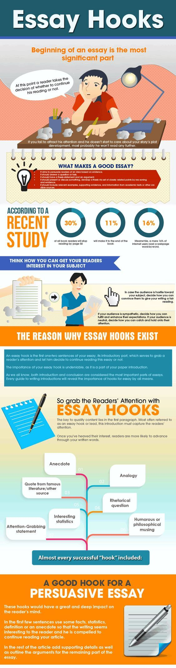 Short English Essays Essay Hooks Infographic Essays For High School Students also Examples Of Thesis Statements For Argumentative Essays How To Start Your Academic Paper With An Incredible Hook  Fastessay Essay Proposal Template