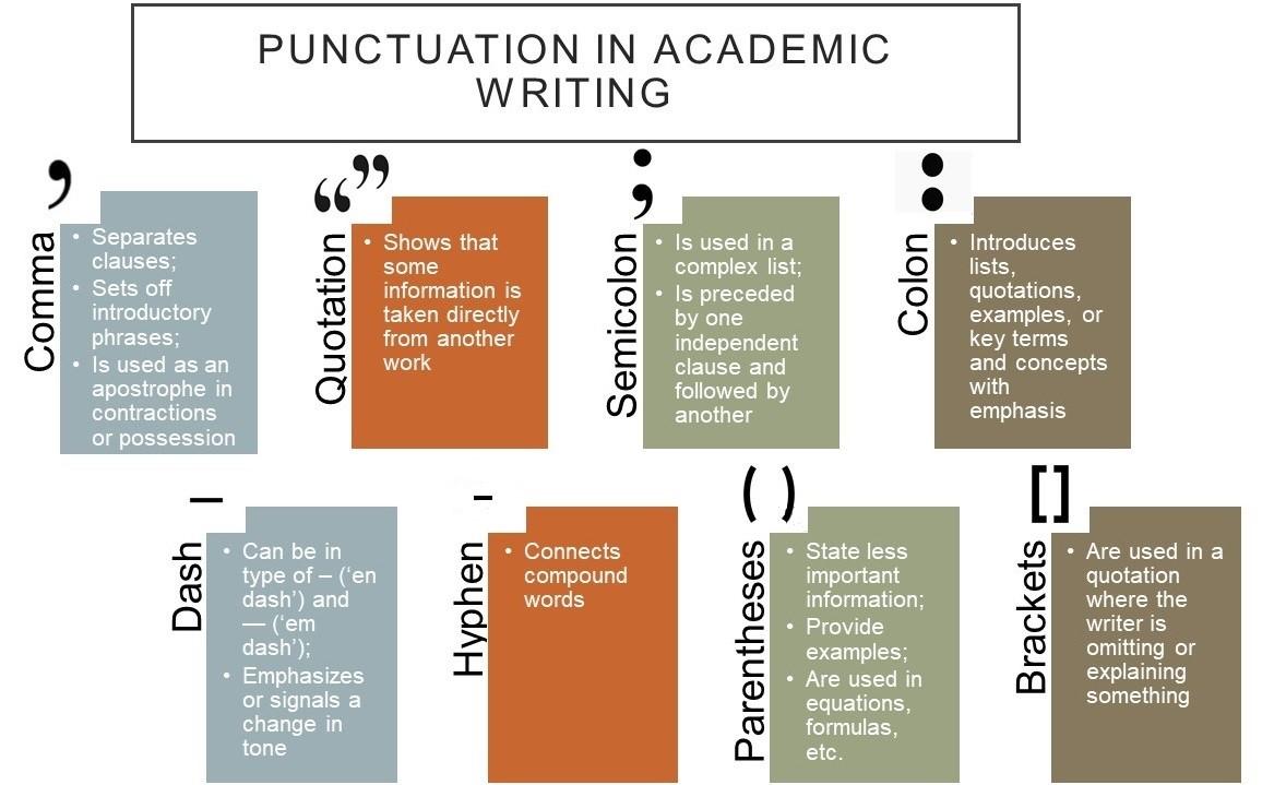 Punctuation Academic Writing fastessay