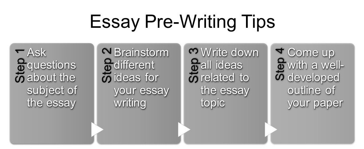 fast essay pre-writing tips