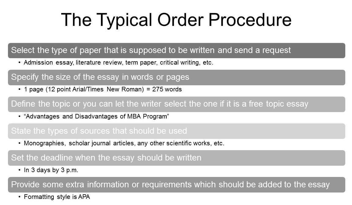 fast order procedure