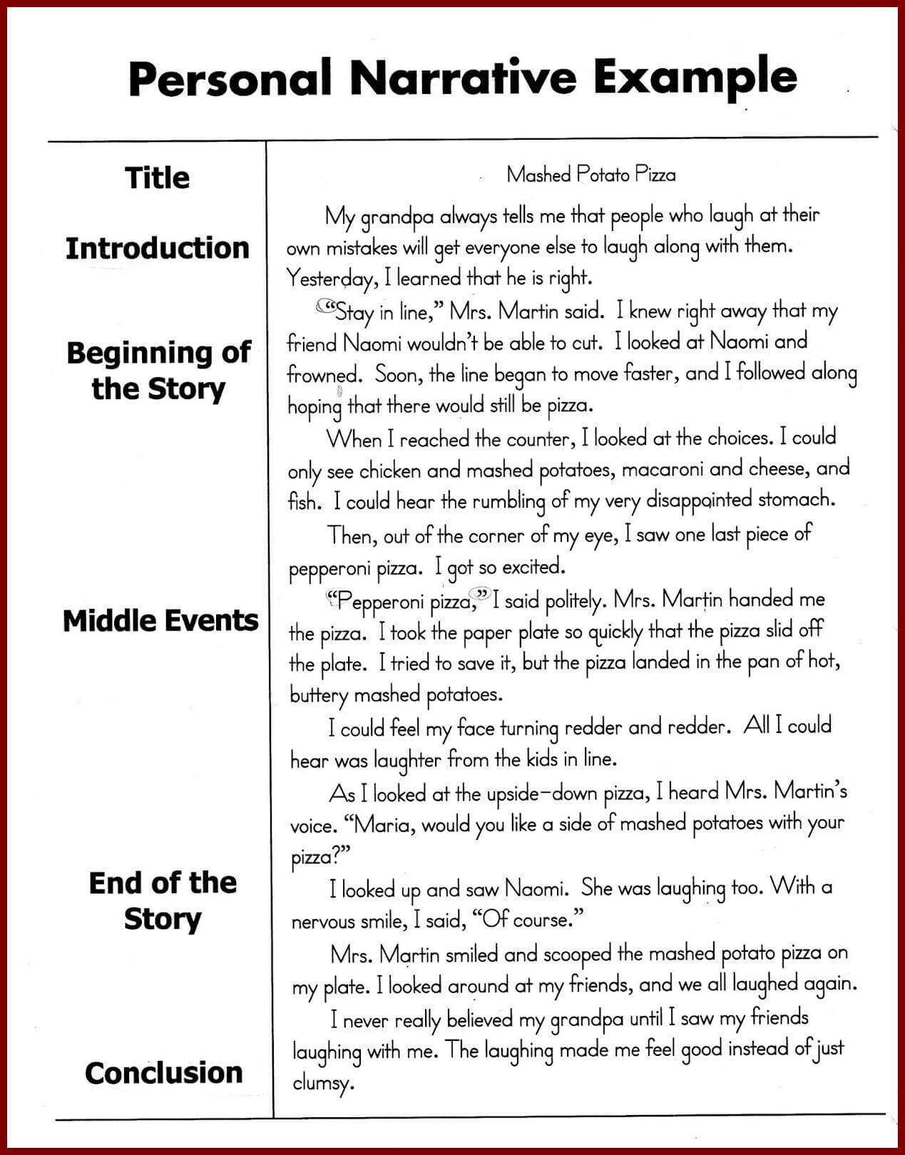 A step by step guide to write an a narrative essay