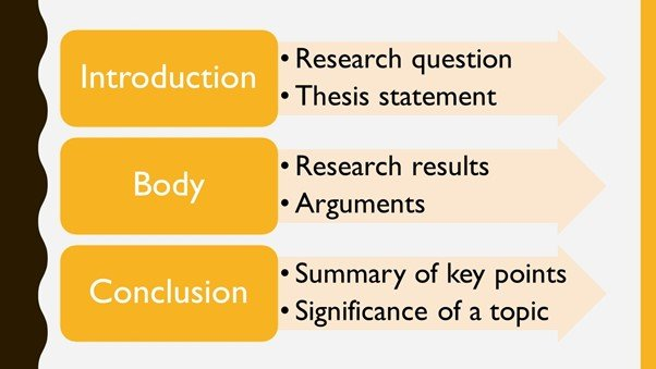 strategy for writing a title for your research paper
