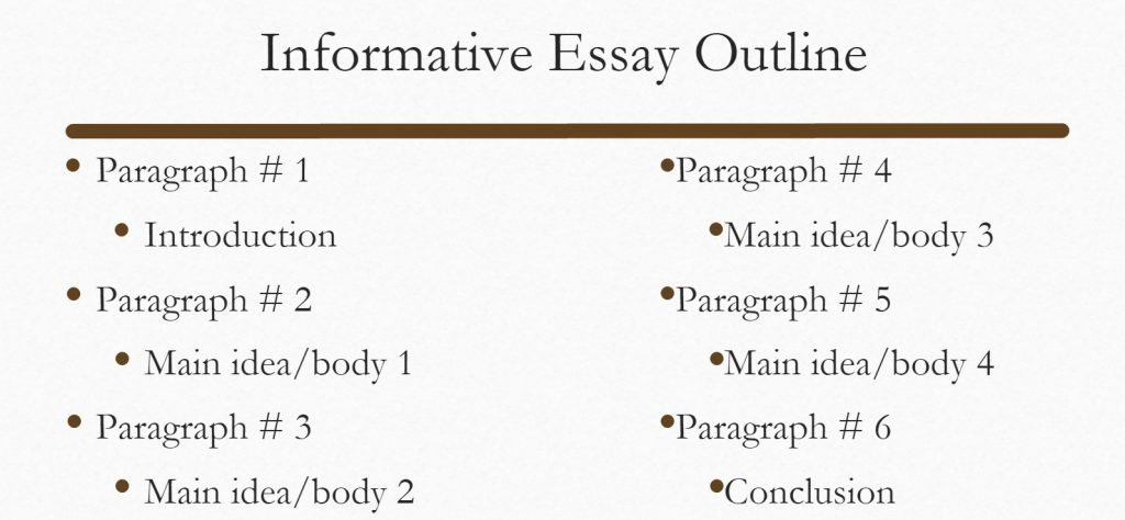 outline informative essay
