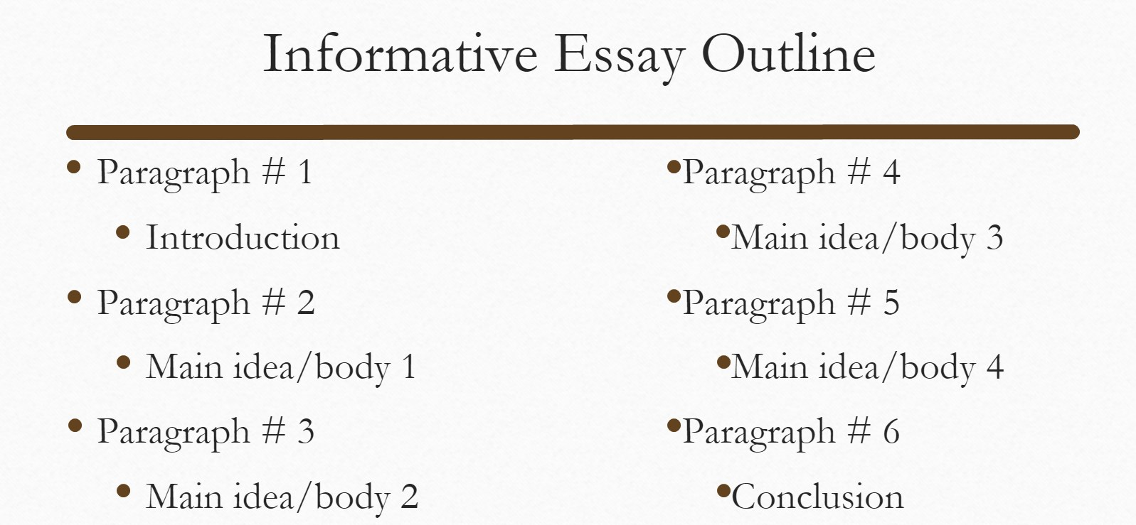 steps to writing an informational essay Links to the writing steps are found on the left, and additional writing resources are located across the top 1 research: begin the essay writing process by researching your topic, making yourself an expert utilize the internet, the academic databases, and the library.