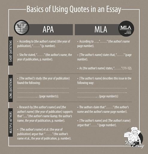 APA vs MLA