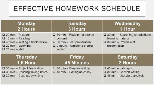 effective homework schedule fastessay