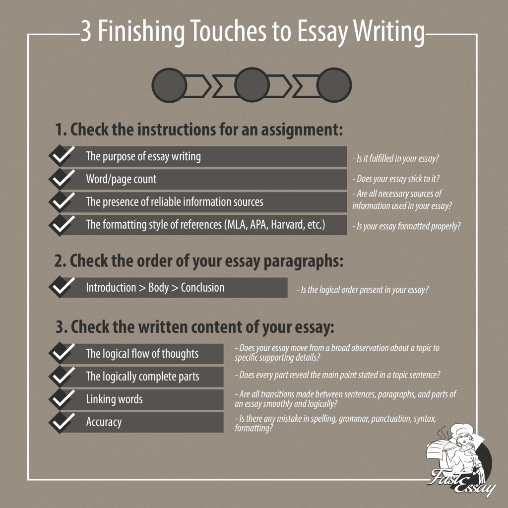 3 finishing Touches to Essay Writing