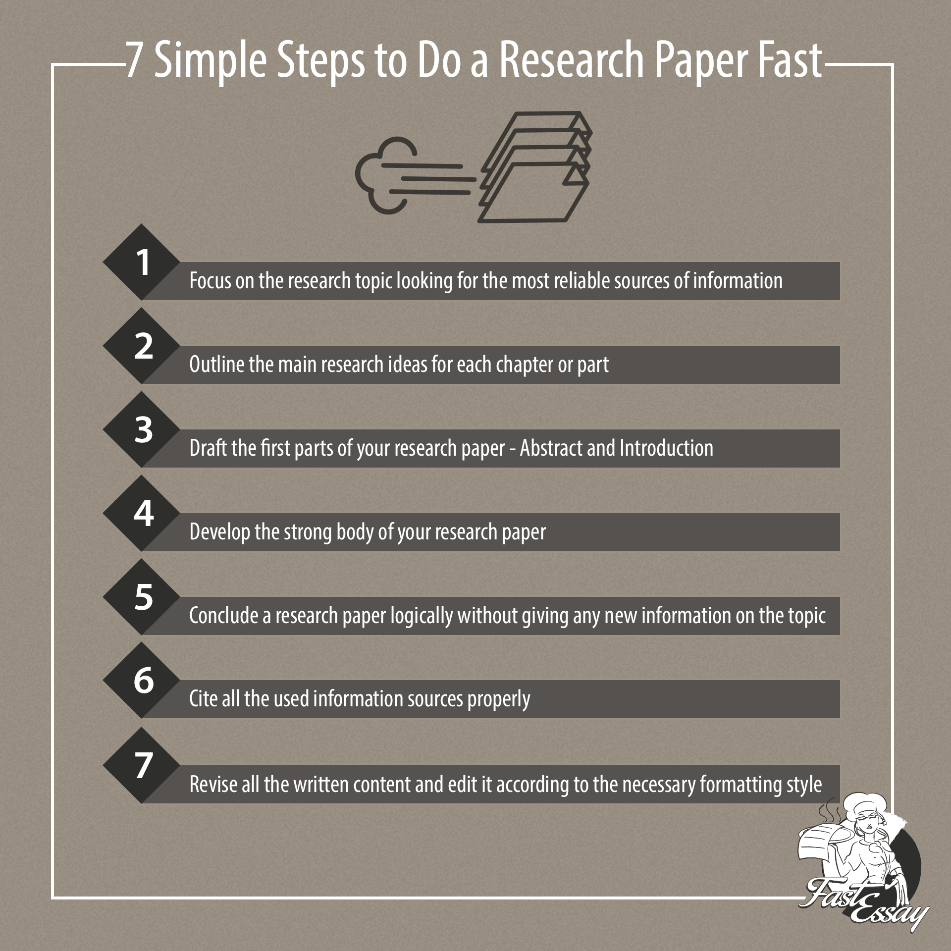 Second, Source Quality Information for Your Research Paper